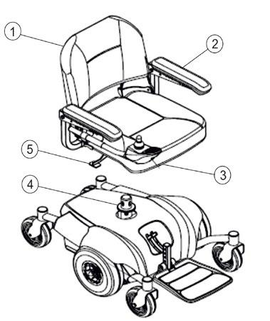 Invacare Pronto Tm M41 Series Service Manual With Surestep