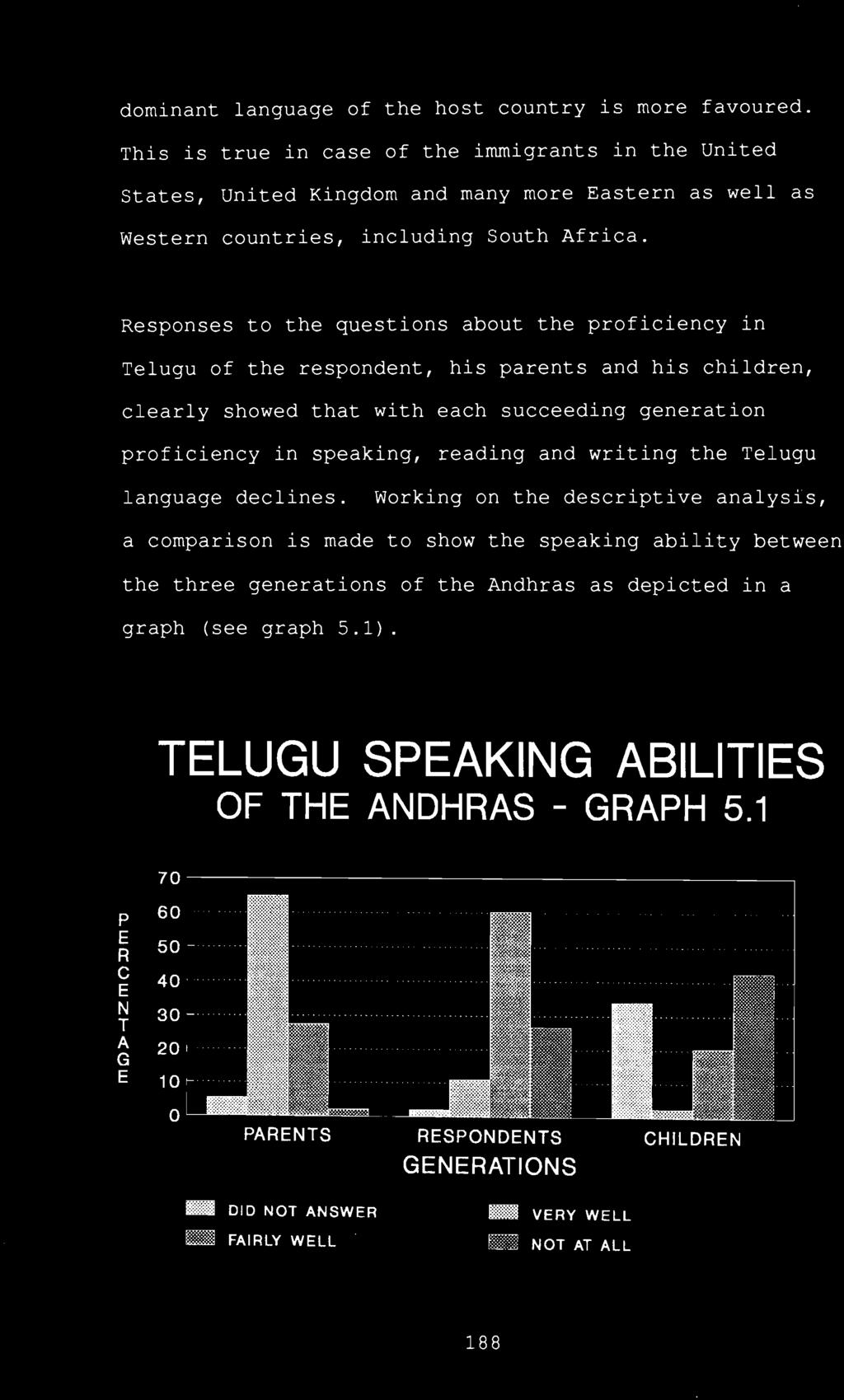 THE TELUGU LANGUAGE AND ITS INFLUENCE ON THE CULTURAL LIVES
