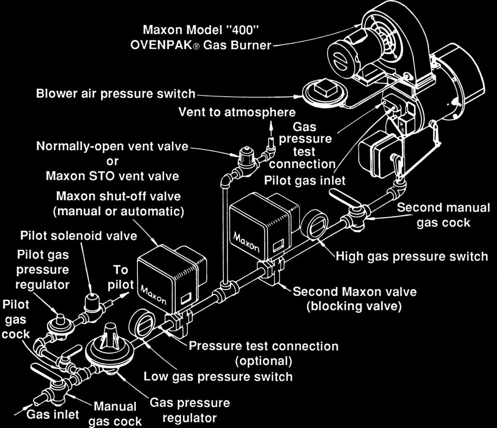 Cool Maxon Gas Valve Wiring Diagram Wiring Diagram Wiring 101 Capemaxxcnl