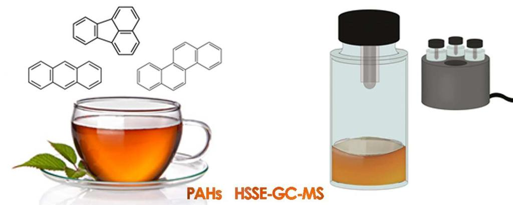 Chapter II HSSE-TD-GC Use of headspace sorptive extraction coupled to gas  chromatographymass d96ade3b780