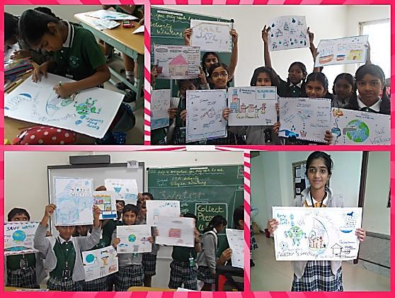 Vydehi School of Excellence ISA PROJECT - 6 COMPARATIVE STUDY OF