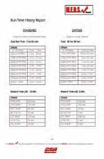 CDI Parts Cross Reference - PDF on