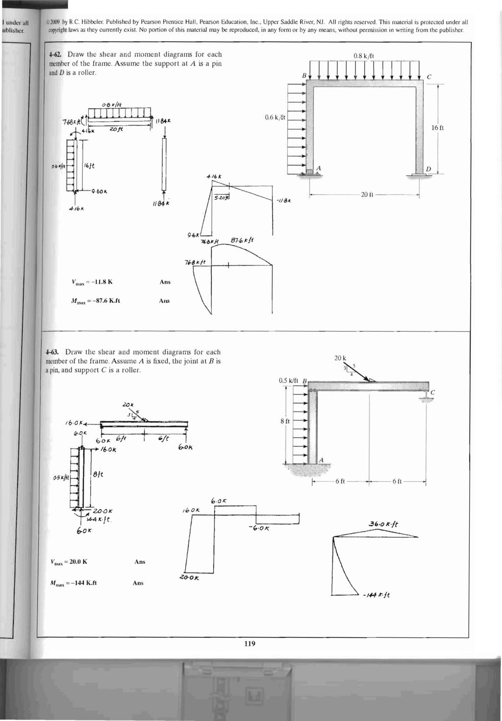 A 10 33 Statically Indeurminare To The 1 0 Ans Pdf Drawing Moment Diagram Underall Ublishcr Jl009 By Re Hibbeler Published Pearson Prentice Hall