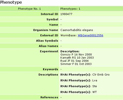 Knowledge Management and Discovery for Genotype/Phenotype