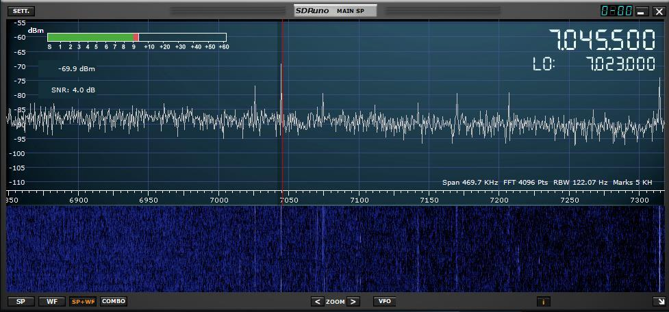 Using the RSP Radio Spectrum Processor with your Transceiver