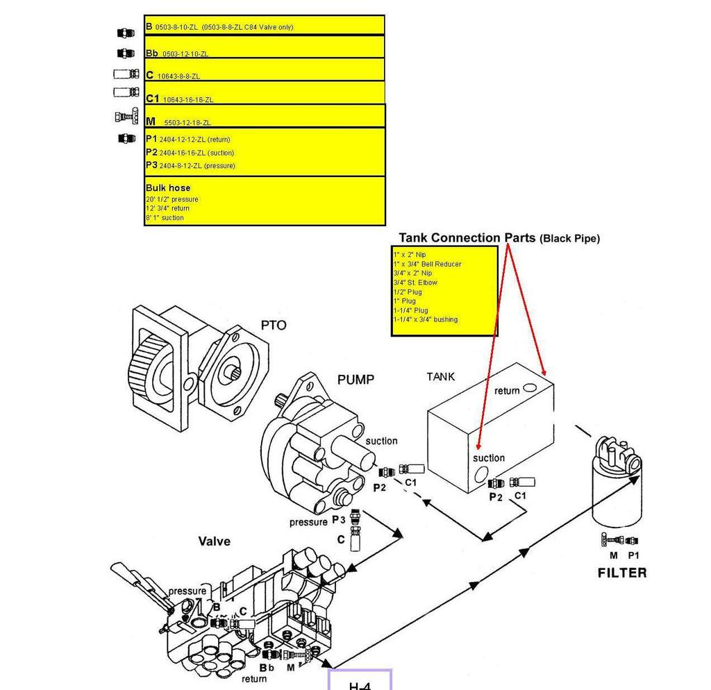 Zacklift Installation Owner S Manual Pdf Wiring Diagram Pto Pump For