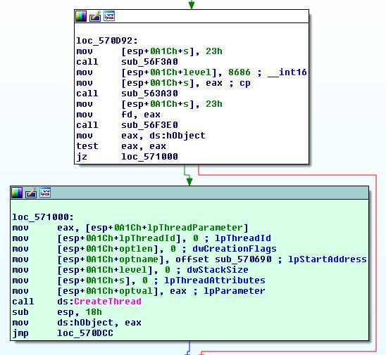 Overview about a typical bank trojan - PDF