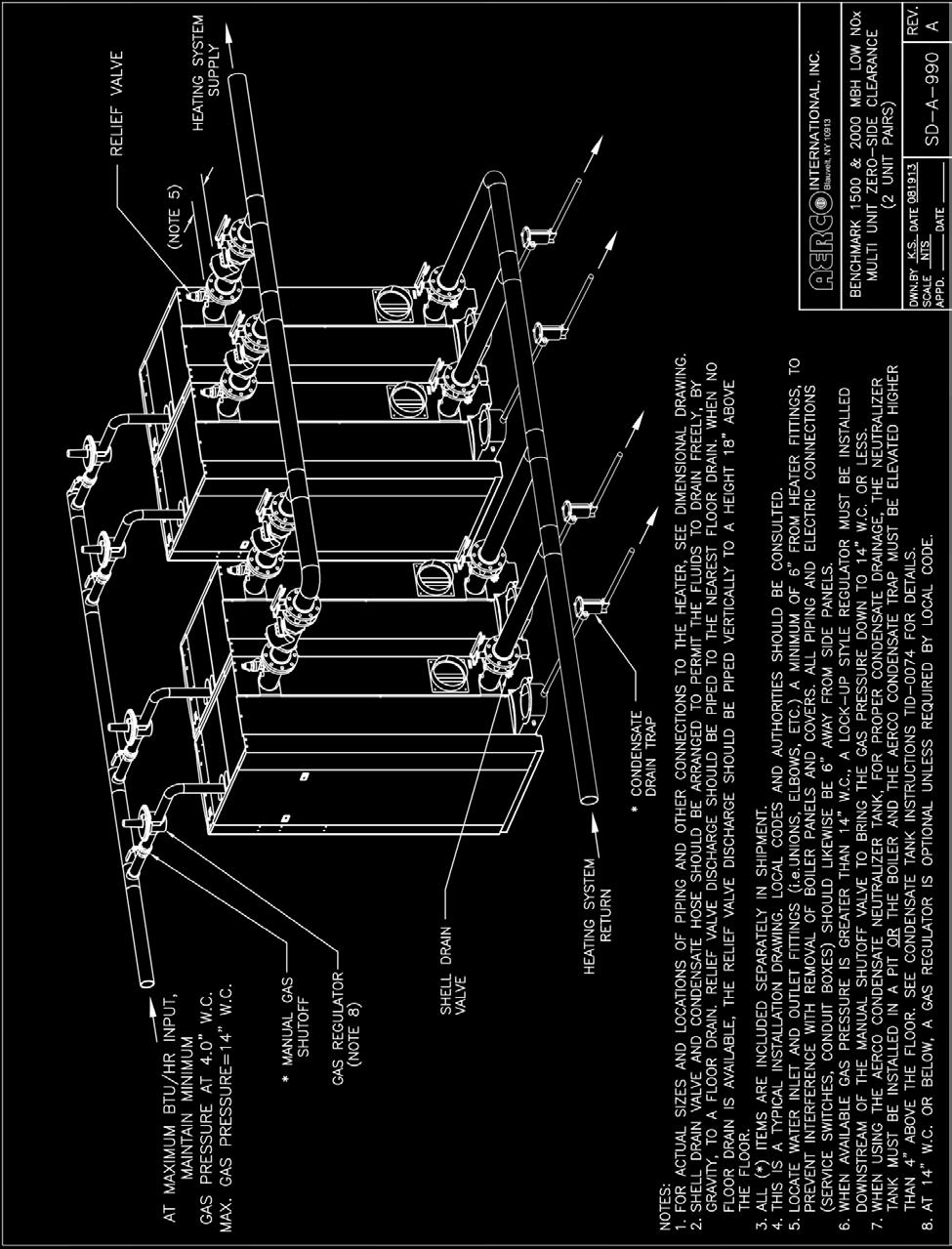 User Manual Benchmark 1500 And Gas Fired Boilers Wiring Harness Benchmarking Appendix I Piping Drawings Drawing Number Sd A 990 Rev Page 174