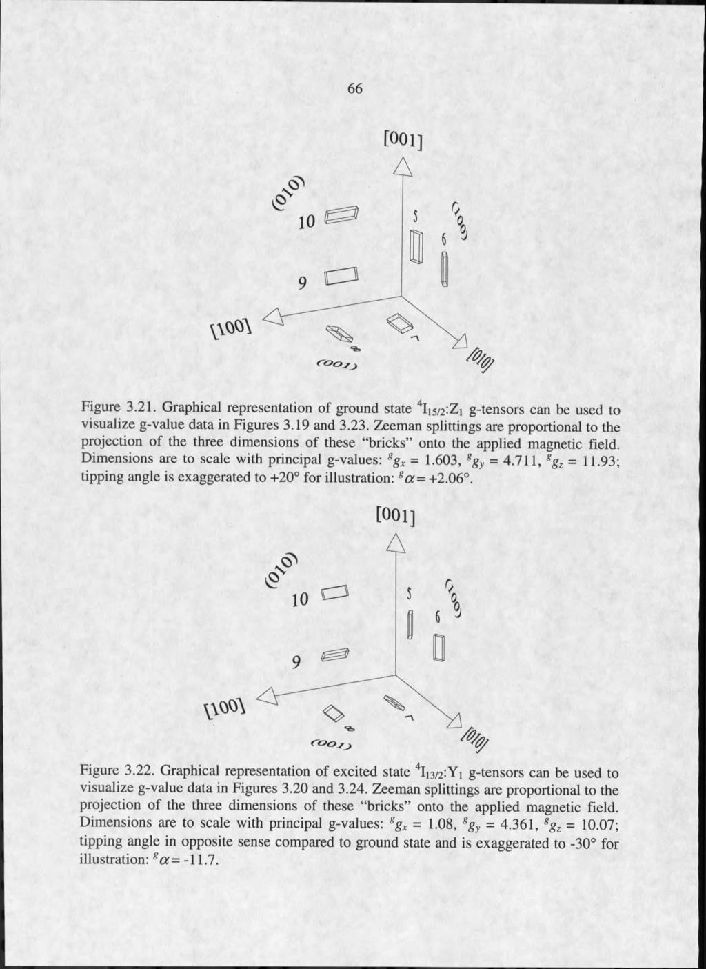Erbium Based Optical Coherent Transient Correlator For The 15 Download Mossberg 500 Diagram Pdf Or View Schematic Online 66 Figure 321 Graphical Representation Of Ground State 4ii5z I G Tensors