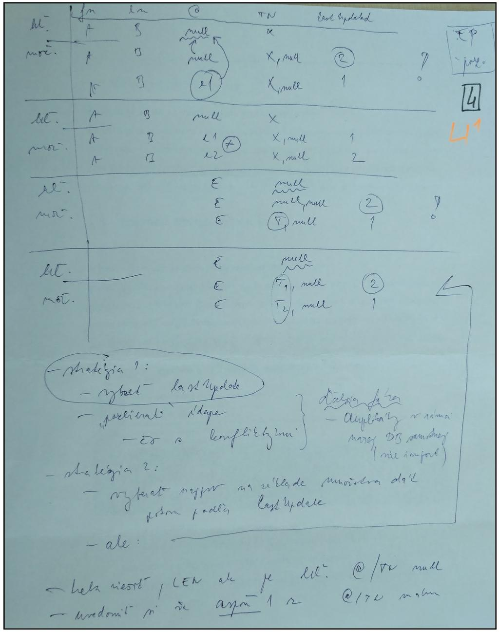 6th Symposium On Languages Applications And Technologies Pdf Visualization Modeling Sdk Circuit Diagrams Extensive Dsl 46 Towards Employing Informal Sketches In Software Development Figure 2 Sketch
