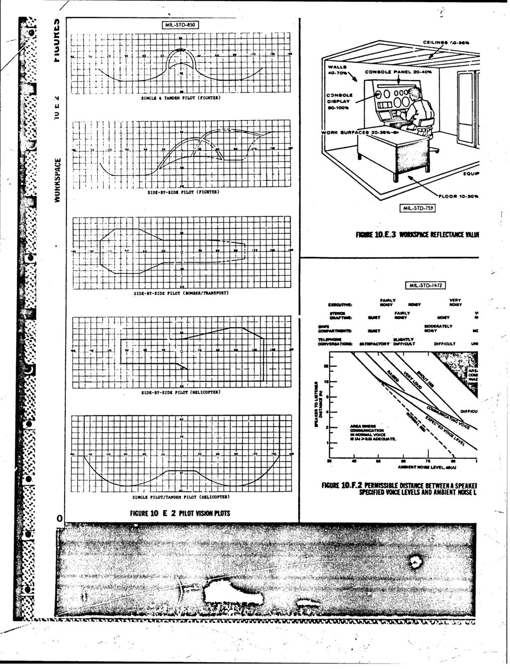 Idrst P70 0 Api En Itiuin Human Factors Eng Reproduced From 1986 Ford Tempo 2 3 Hse Cfi Engine Diagram Best Available Copyfrpbi Eesdsrbto Test Operations Procedure Ad I Pdf