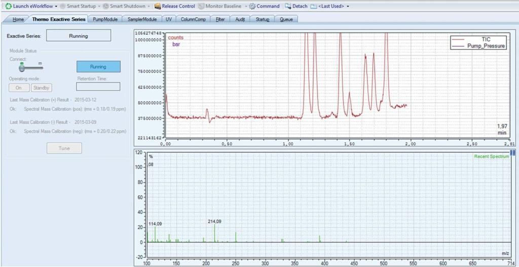 How to Realize LC-MS Quantitation with Chromeleon 7 2 CDS - PDF