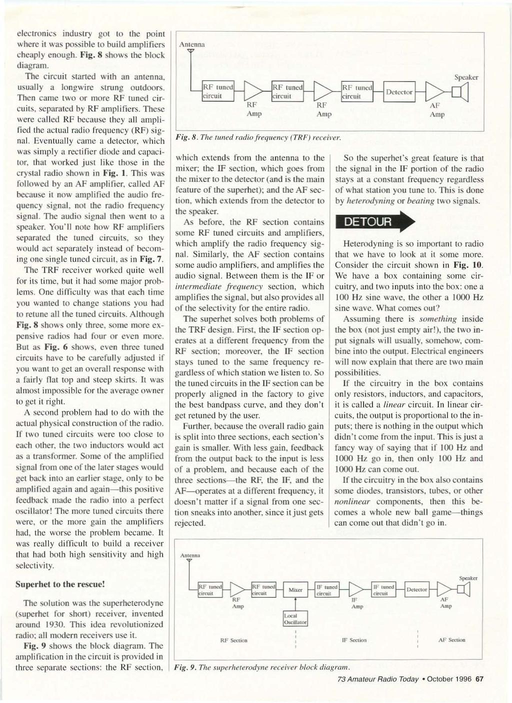 Qrp Low Power Fun Including Ham Radio October 1996 Issue 433 10113 Painless Fuse Box Usa 395 Canada 495 Multi Band Dipole Field Day Pdf