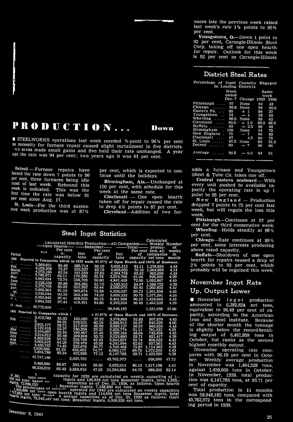 Production Processing Distribution Use Pdf Barrel Swivel With Interlock Snap Pioneer No 5 7 Change 1939 193s Pittsburgh 97 None 94 43 C Hicago