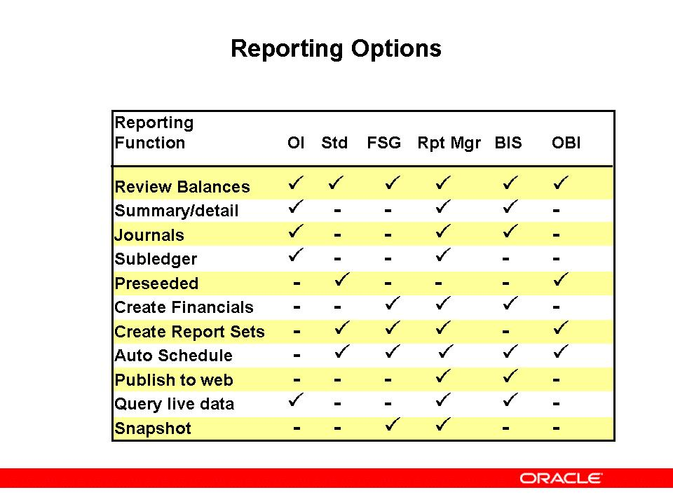r12 x oracle financial applications overview student guide volume pdf