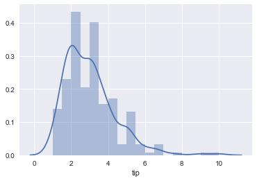 Python plotting  A modern approach with Pandas and Seaborn  Andreas