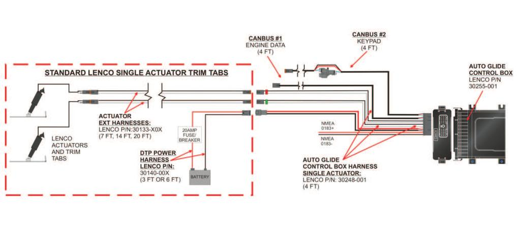 Auto Glide Boat Control System Owner S Manual A Installation