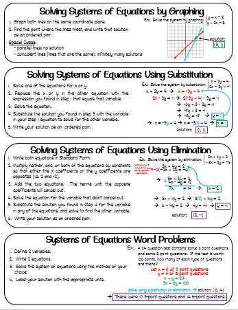 Algebra 1  Math Review Packet  Equations, Inequalities, Linear