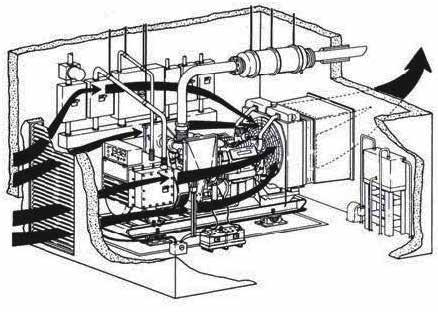 ELECTRIC POWER RATINGS GUIDE GENERATOR SETS - PDF on