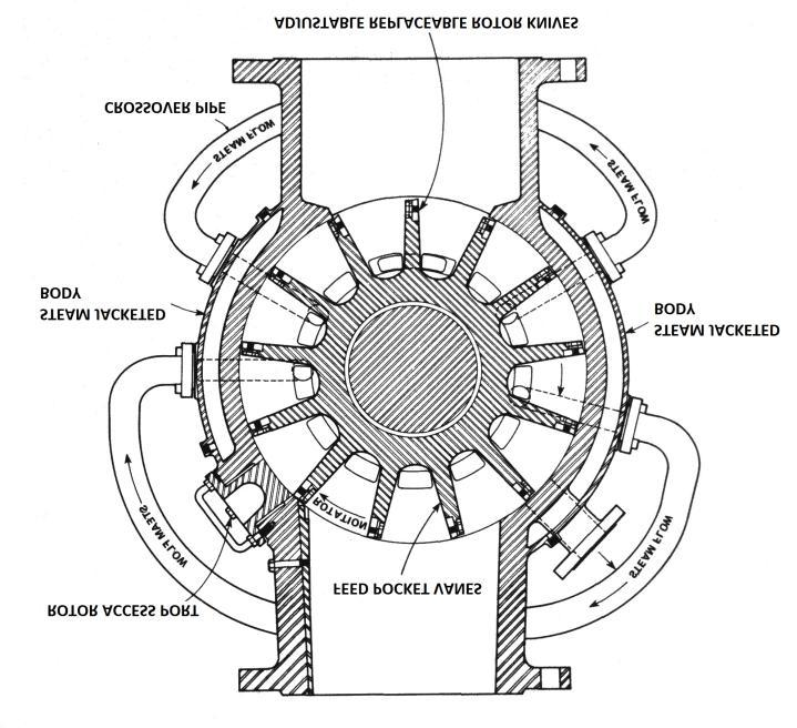 Energy Efficient Solids Feed System For High Pressure Processes