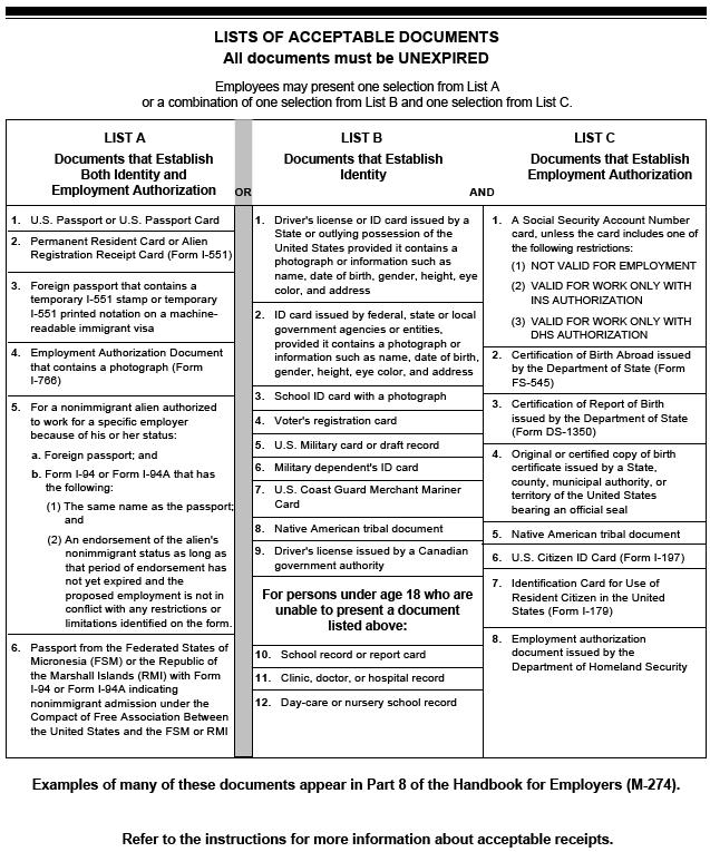Revised Form I-9: Are You Ready For January 22? - PDF