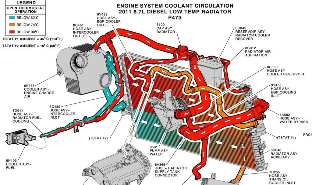 2013 MY OBD System Operation Summary for 6 7L Diesel Engines - PDF