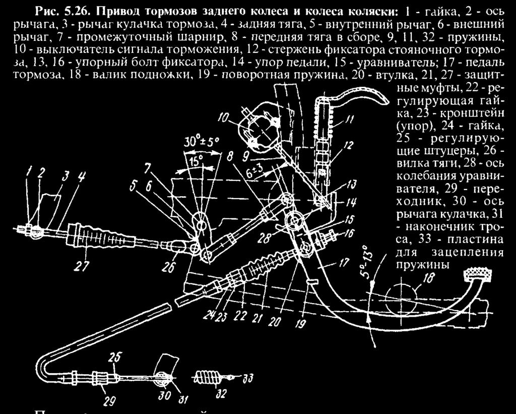 Russian Motorcycle Brake Lights And Switches Front Rear Ernie Bmw Fuse Box Diagram R1150rt 2002 Spring For 854 Switch 10