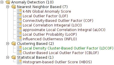 Nearest-Neighbor and Clustering based Anomaly Detection Algorithms