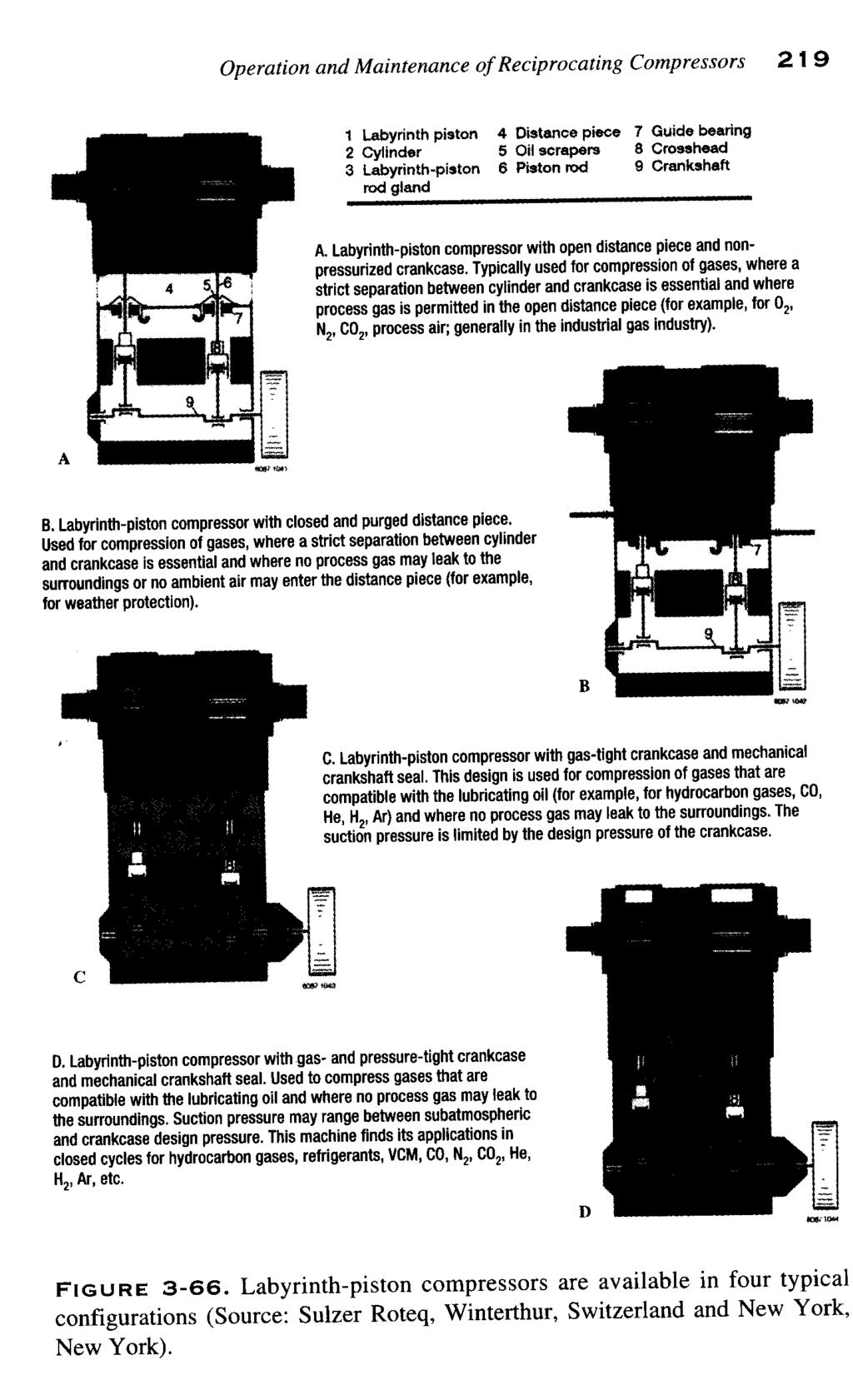 Contents 2 design and materials for reciprocating compressor 2 1 8 reciprocating compressors operation and maintenance the following section discusses some actual operating fandeluxe Gallery