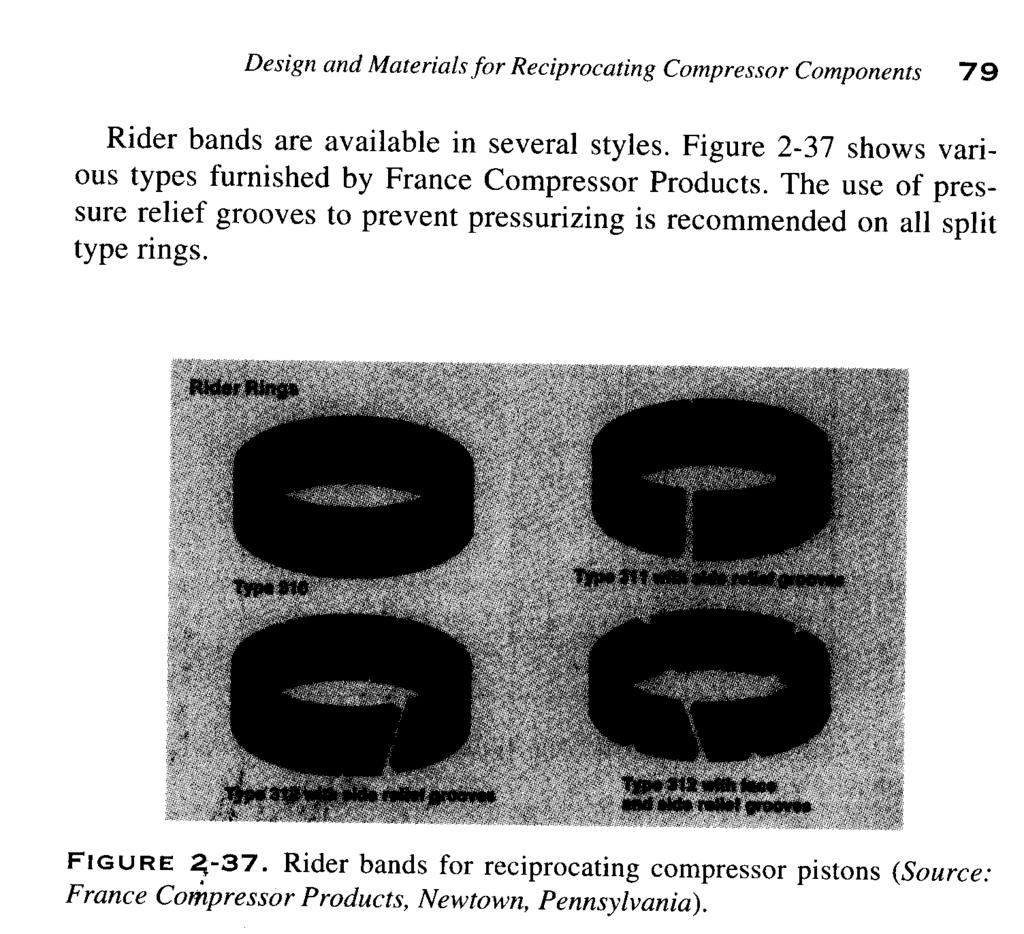 Contents 2 design and materials for reciprocating compressor 78 reciprocating compressors operation and maintenance a piston used in a non lube cylinder fandeluxe Gallery