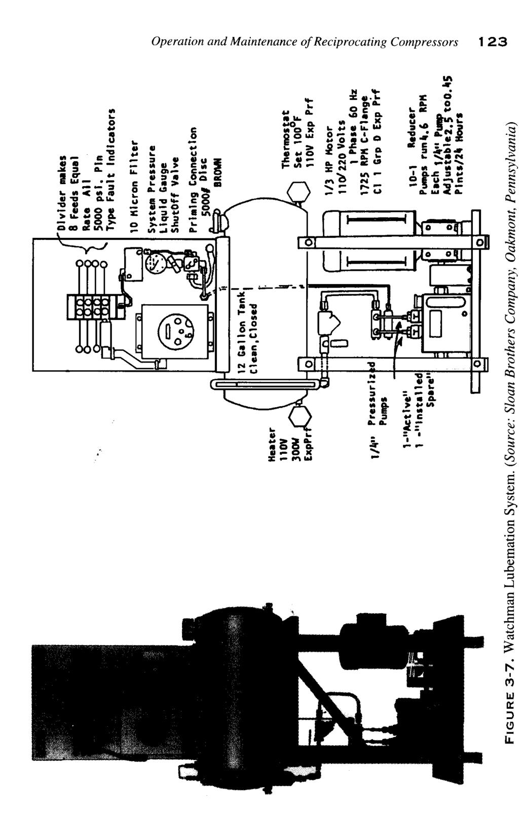 Contents 2 Design And Materials For Reciprocating Compressor Figure 3 The Vital Electric Components Of Flash Circuitry 122 Compressors Operation Maintenance Divider Block These Systems Are Equipped With Main