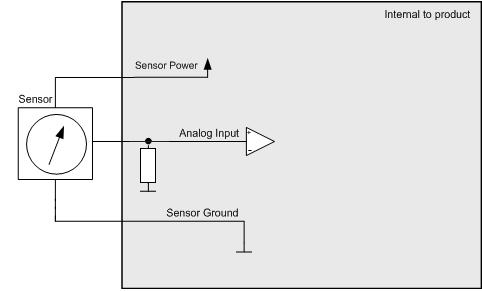 5b06df6be850f6 Header Link to Contents Inputs Analog Inputs OPTION 1 is the configuration  option to be changed (