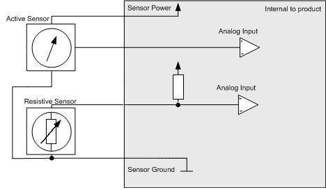 941aff8fa0afa3 Inputs Frequency Inputs Header Link to Contents Dedicate the sensor ground  pin (SENSOR GND) to