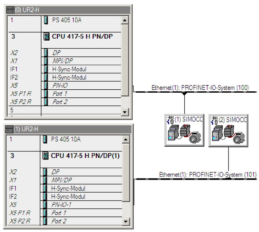 Function Manual. Industrial Controls. Motor Management and Control ...