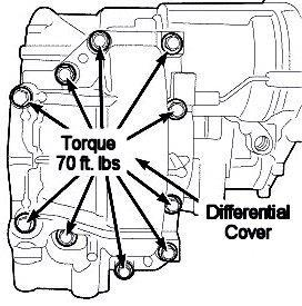 introduction and product issues pdf 1995 Dodge Avenger cover bolts and tighten to 12 n m 105