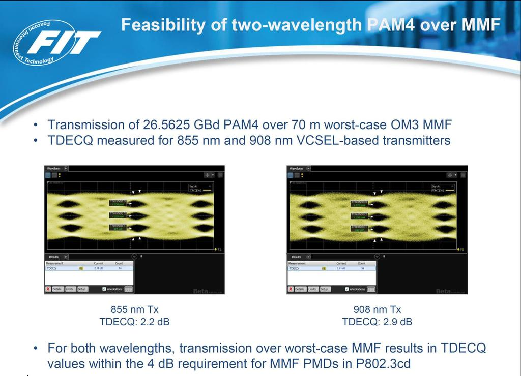next gen 400 and 200 gb s phys over fewer mmf pairs call for 24
