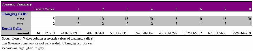 Index. REFERENCE 1: Spreadsheet Functions. CHAPTER 1 ...