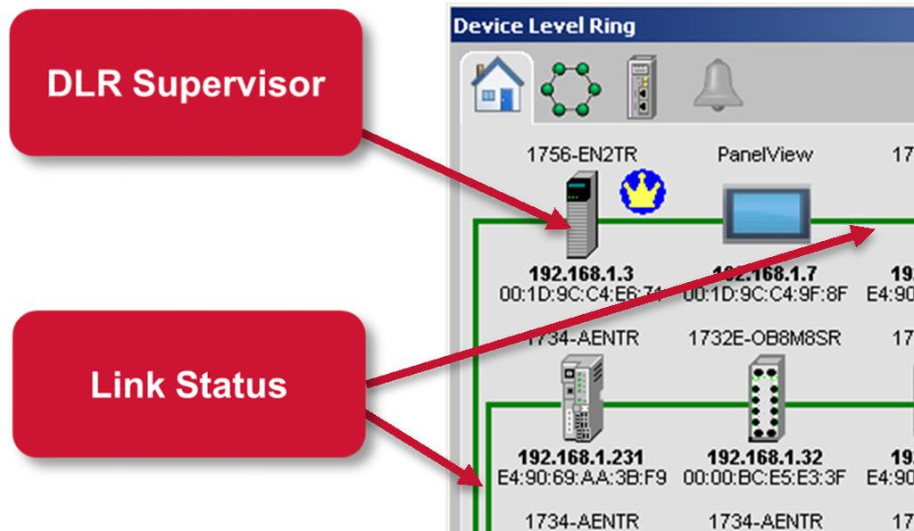 Network Solutions with Stratix Switches  Wide Area Network