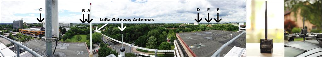 Urban Channel Models for Smart City IoT- Networks Based on