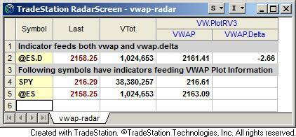 IBH VWAP Volume-Weighted Average Price Table of Contents - PDF