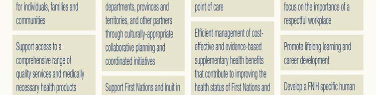 Fnihb First Nations Ehealth Infostructure Program Pdf Free Download