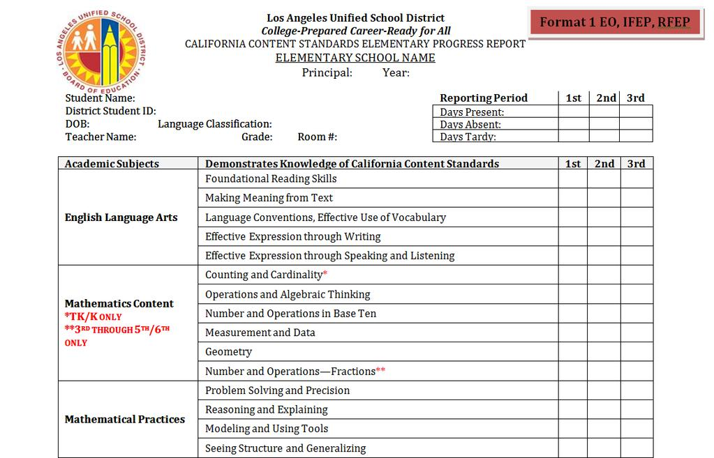 Proposed Elementary CA Content Standards Progress Report Card Board