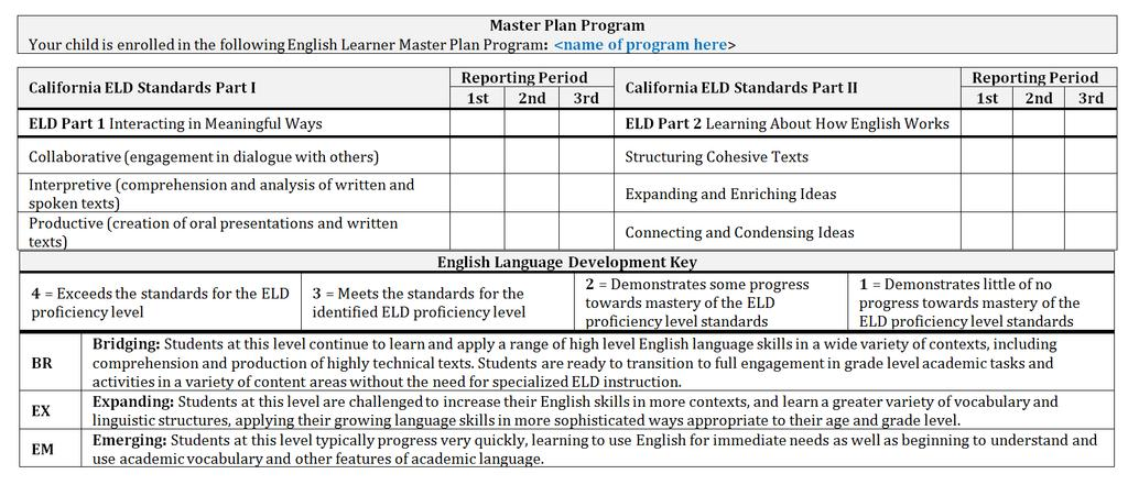 Proposed Elementary CA Content Standards Progress Report