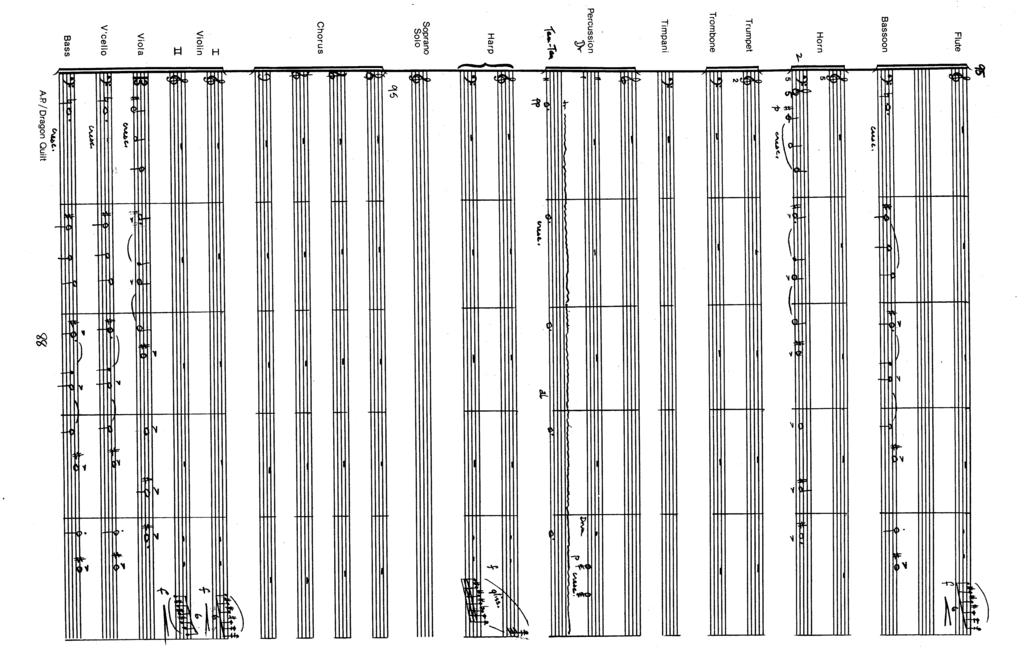 Three Choral Compositions By Alice Parker A Conductors Analysis Of