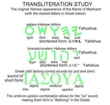 Transliteration study on the Name of the Messiah  yod-hay-uau-shin