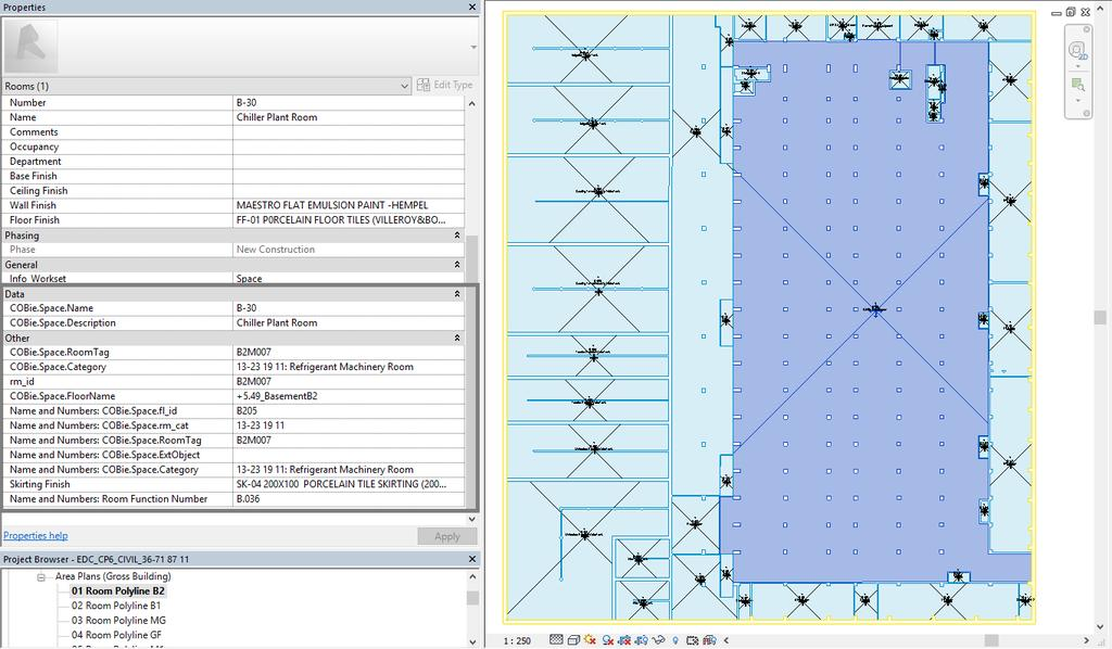 Analysis of BIM-based Collaboration Processes in the