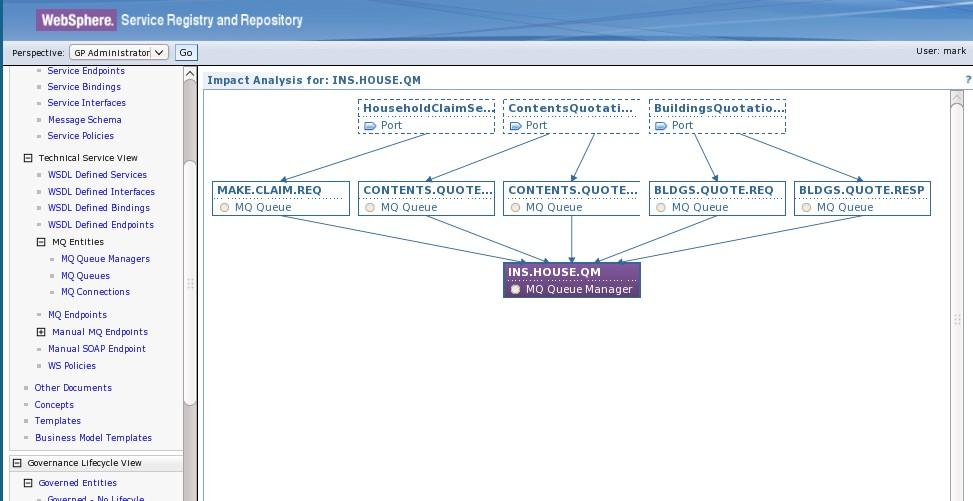 Putting the Web into WebSphere MQ: A look at Web 2 0