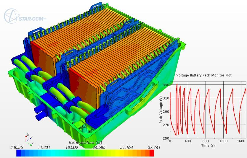 Using Battery Design Studio For Battery Simulation And New Features Pdf Free Download