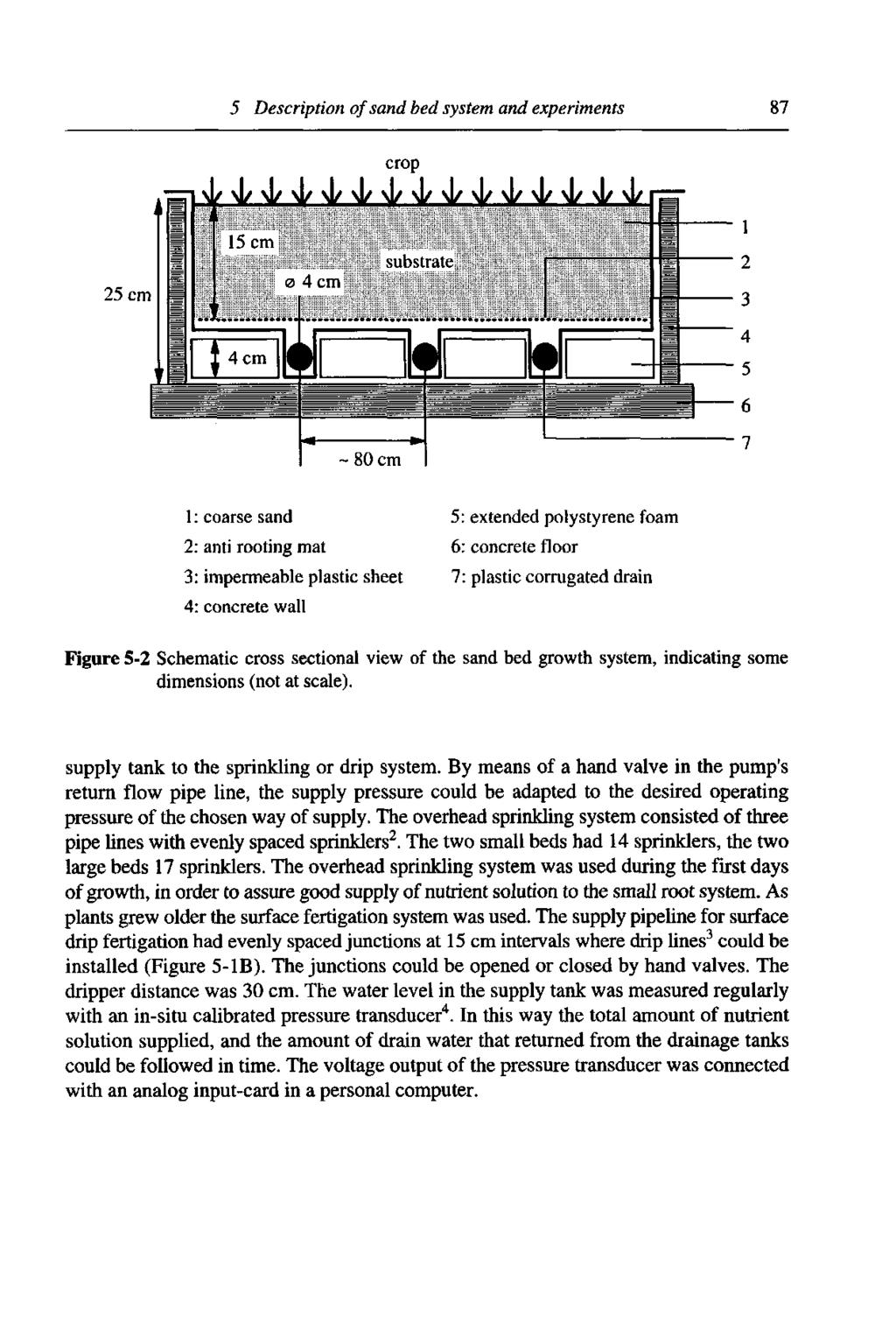 Dynamics Of Water And Nutrients In Closed Recirculating Cropping Rough Plumbing Diagram Under Sink Rwitherspoon 5 Description Sand Bed System Experiments 87 I Crop
