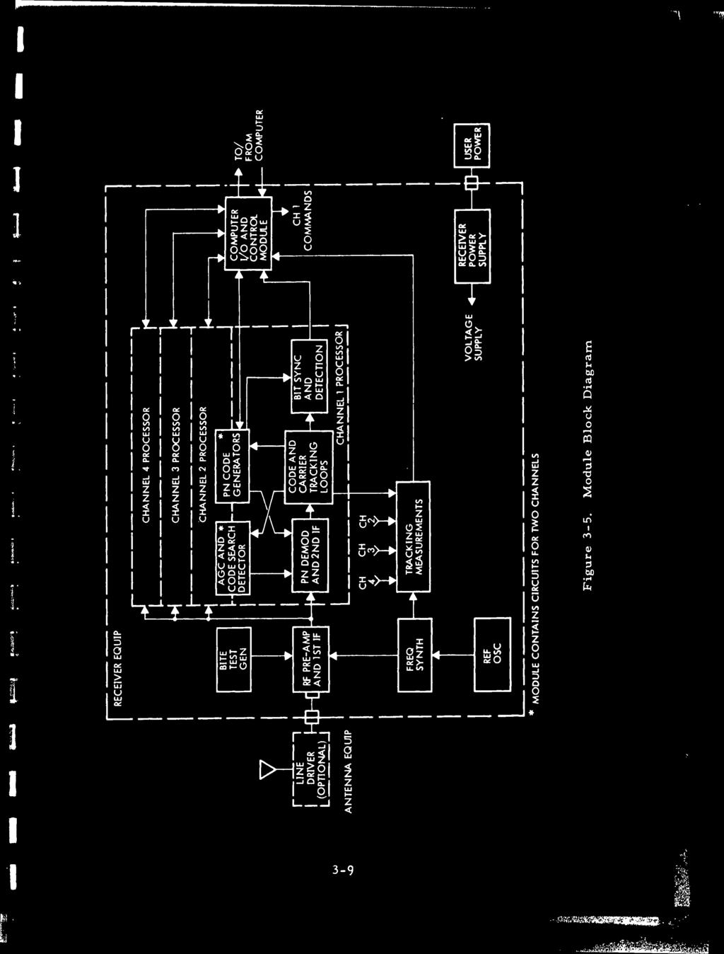 Unclassified Ad Number Limitation Changes Pdf Emp Slot Jammer Schematics Moreover Pulse Generator Schematic Mm X Yw Agc An Code Sea Detector Art Q Carref Track Loops I Y